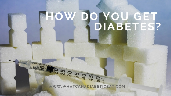 How do You get Diabetes? What causes Diabetes type 2? Are you at risk?