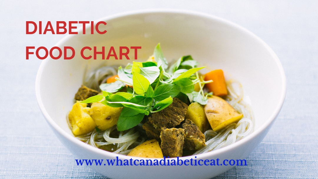 How does a diabetic food chart help control your blood sugar levels?
